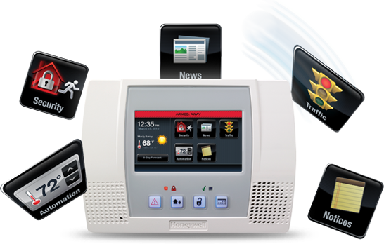 Etc Security Lynx Touch Security System